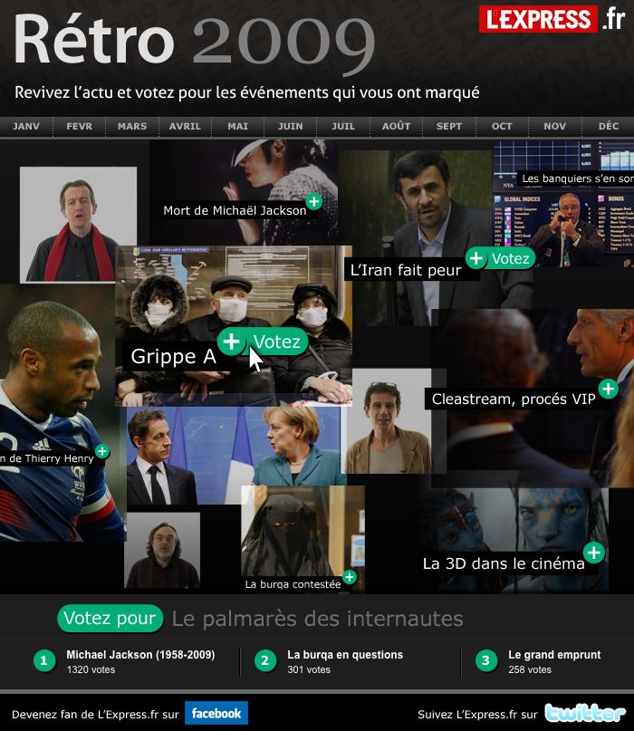 Emailing Retro 2009